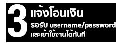 วิธีสมัคร Ufabet888