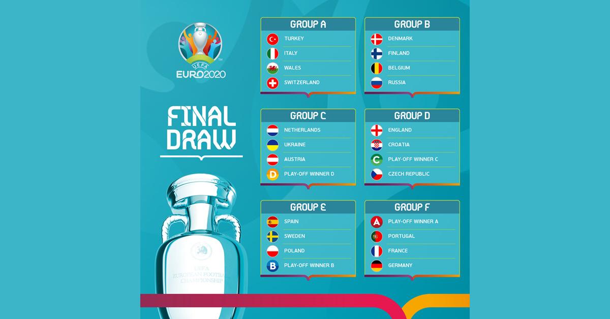 แทงบอลยูโร 2020 ผลแบ่งกลุ่ม