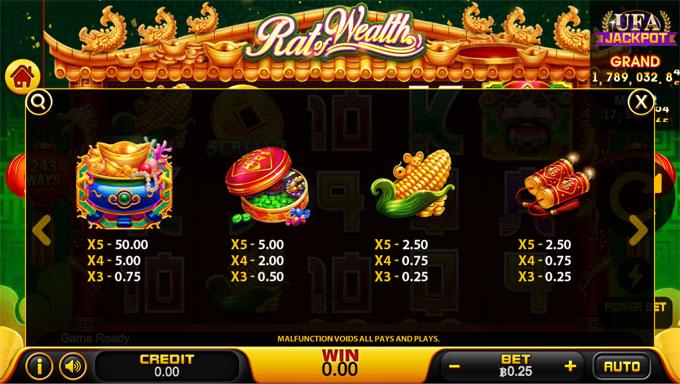 อัตราจ่ายรางวัล Rat of Wealt Slot