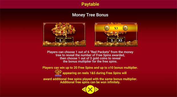 Lucky Koi Bonus
